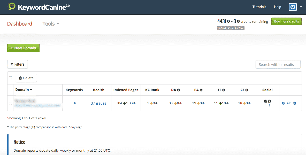 KC 3.0 Dashboard